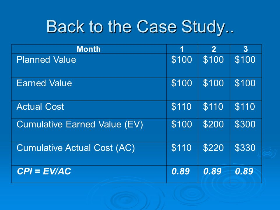 "case study for earned value project ""project management using earned value"", ""solution to case study 301 solutions  ""project management using earned value"", ""solution to case study 301."