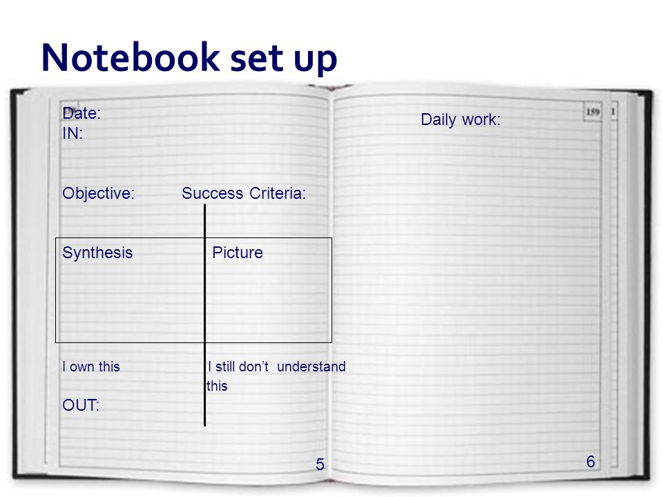 Notebook set up Date: Daily work: IN: Objective: Success Criteria: