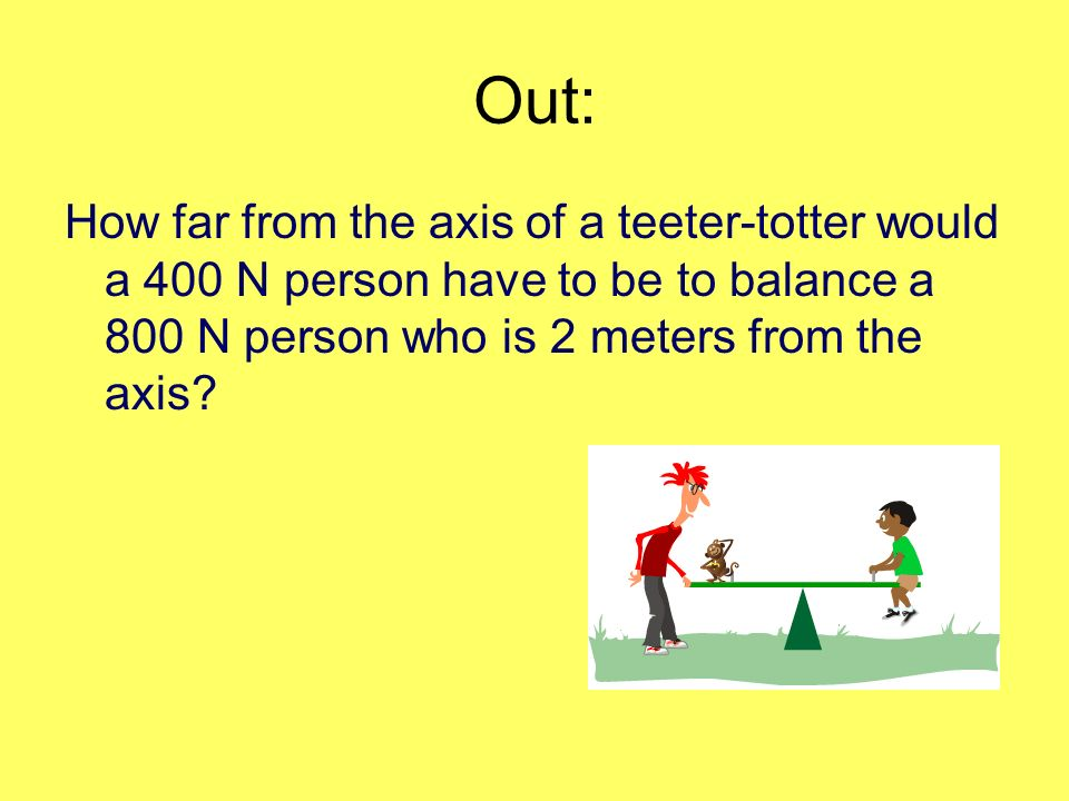 Out: How far from the axis of a teeter-totter would a 400 N person have to be to balance a 800 N person who is 2 meters from the axis