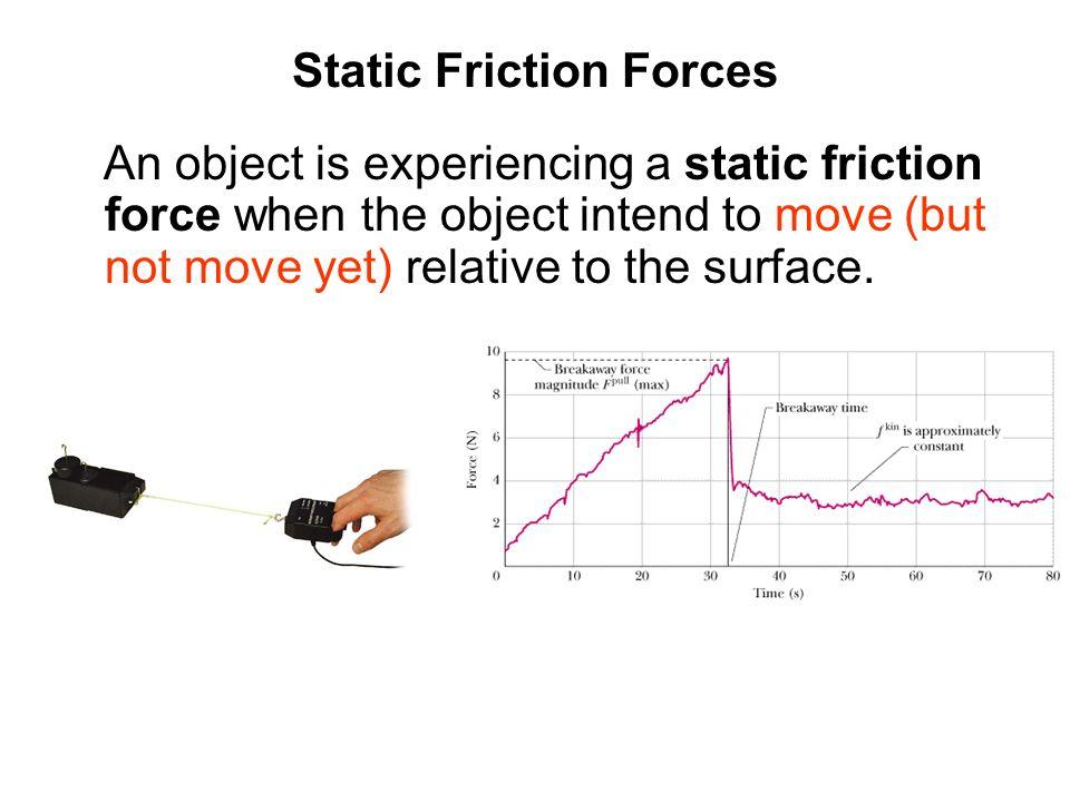 http://slideplayer.com/7712500/25/images/7/Static+Friction+Forces.jpg Static