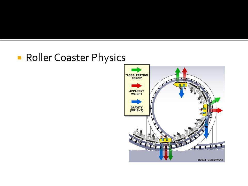 Roller Coaster Physics