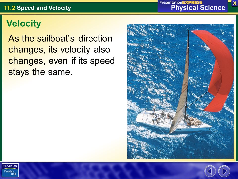 Velocity As the sailboat's direction changes, its velocity also changes, even if its speed stays the same.