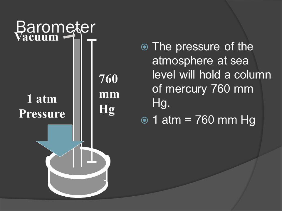 Barometer Vacuum 760 mm Hg 1 atm Pressure