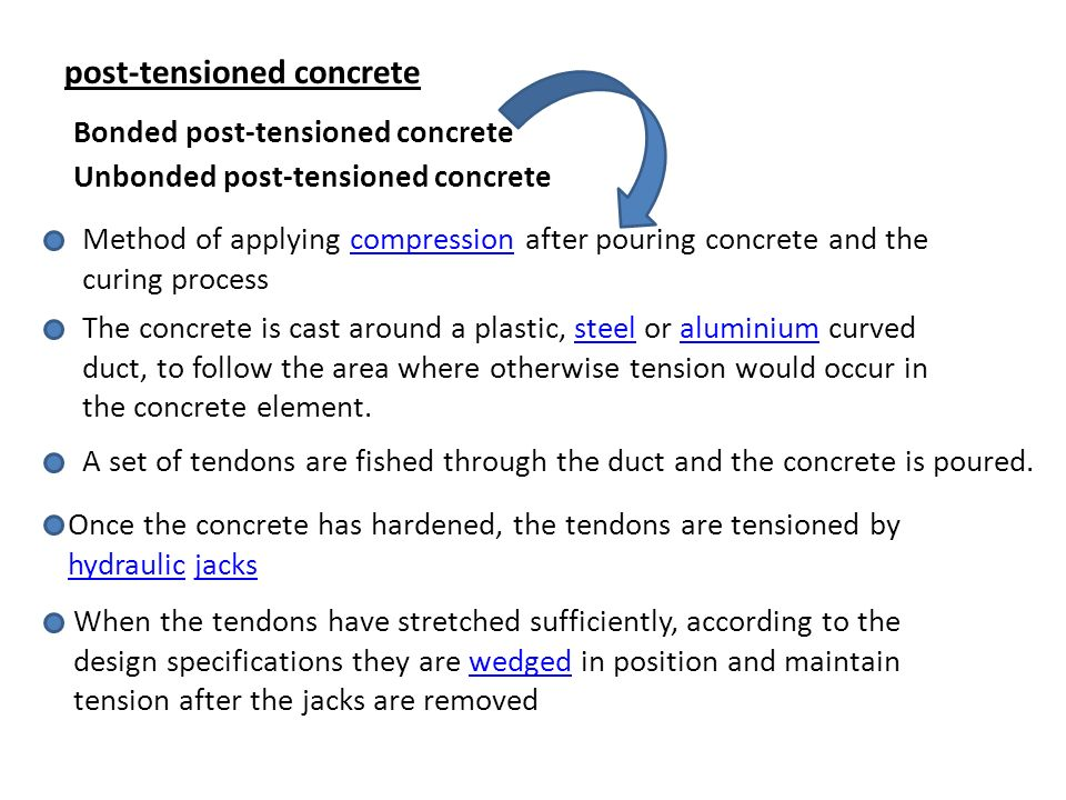 Unbonded Post Tensioning : Prestressed concrete is a method for overcoming s