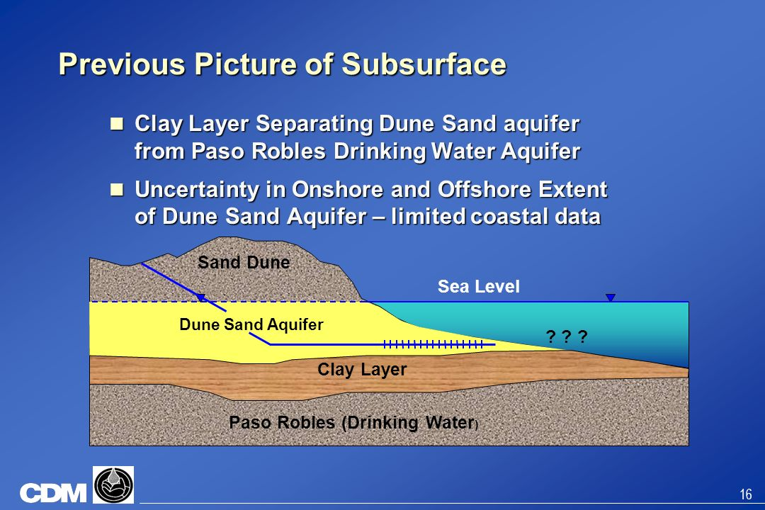 Previous Picture of Subsurface