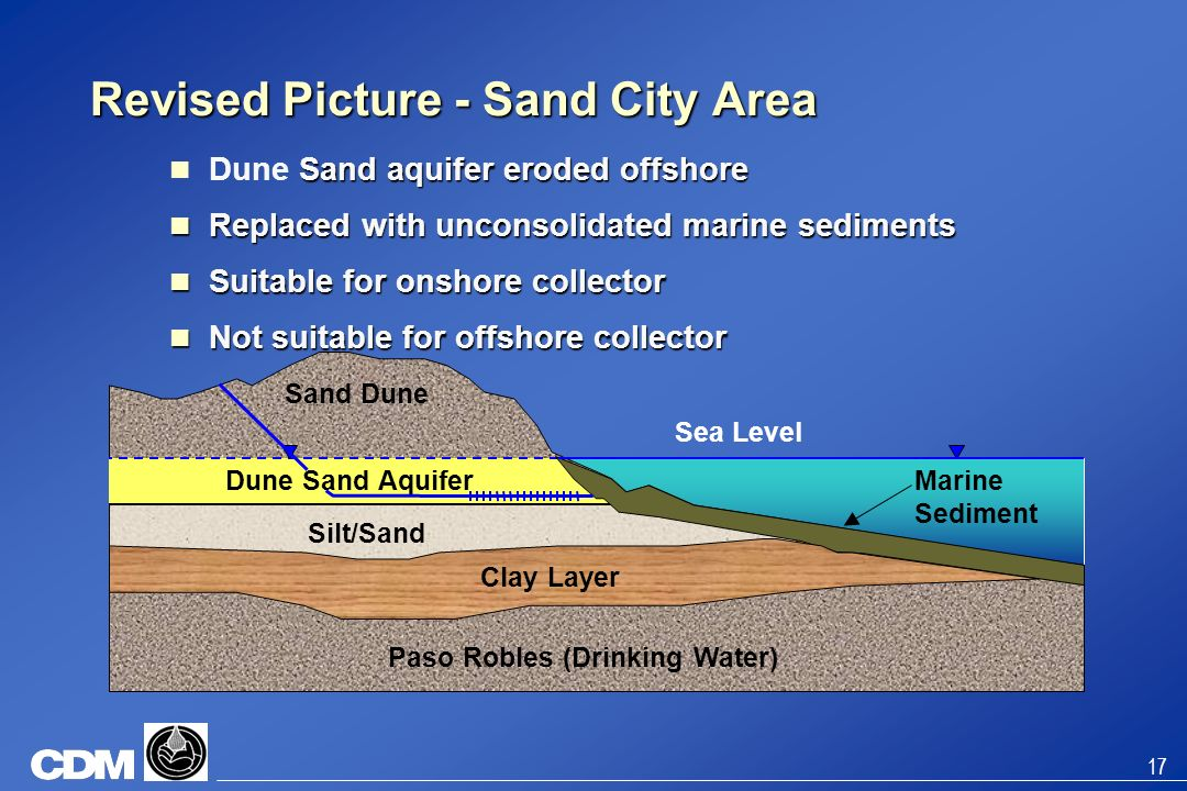 Revised Picture - Sand City Area