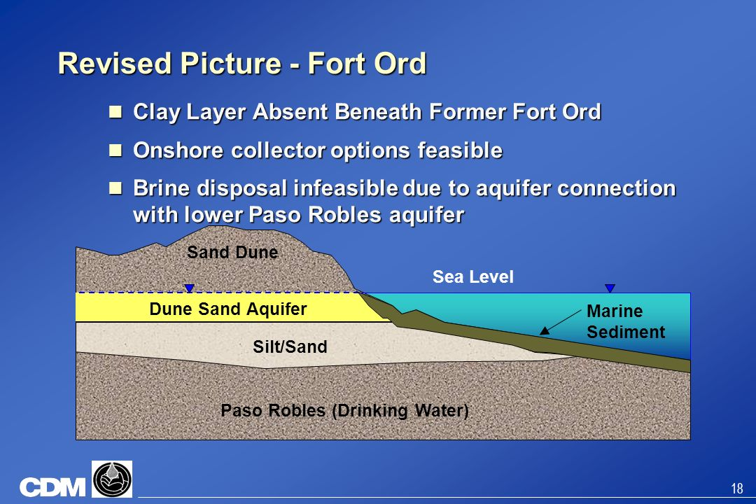 Revised Picture - Fort Ord