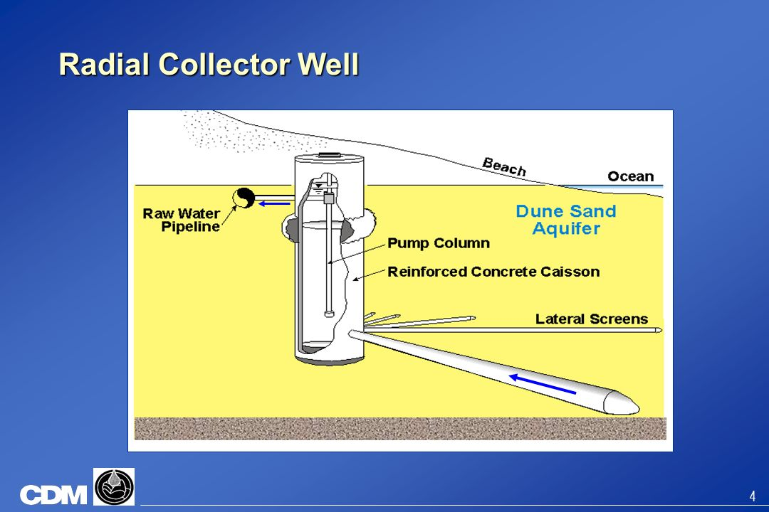 Radial Collector Well