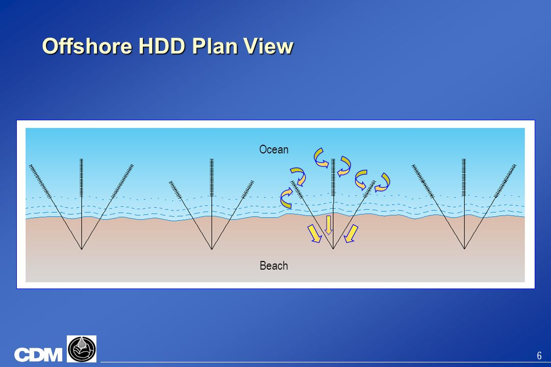 Offshore HDD Plan View Ocean Beach