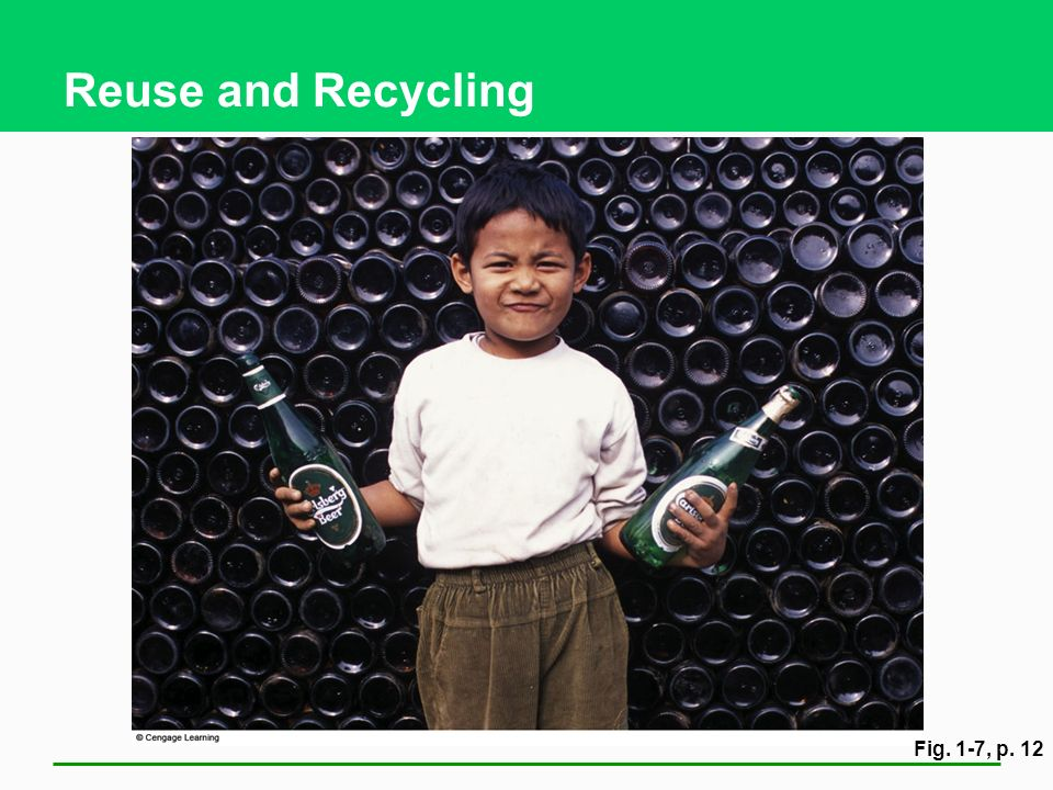 Reuse and Recycling Fig. 1-7, p. 12