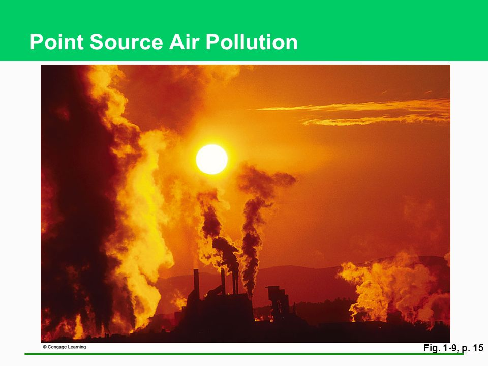 Point Source Air Pollution