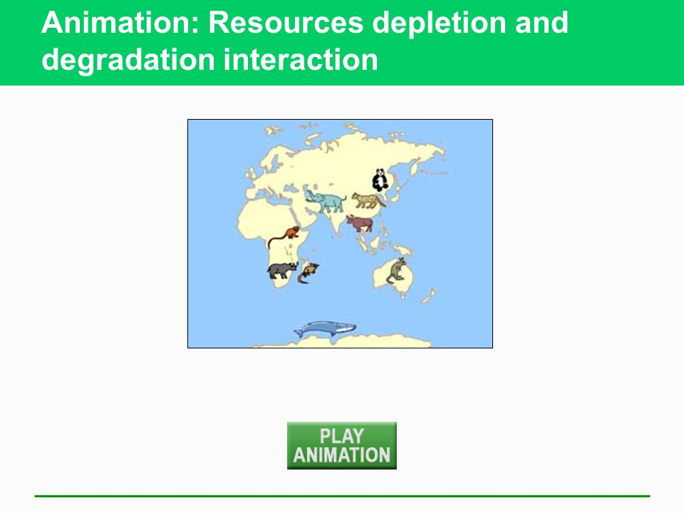 Animation: Resources depletion and degradation interaction
