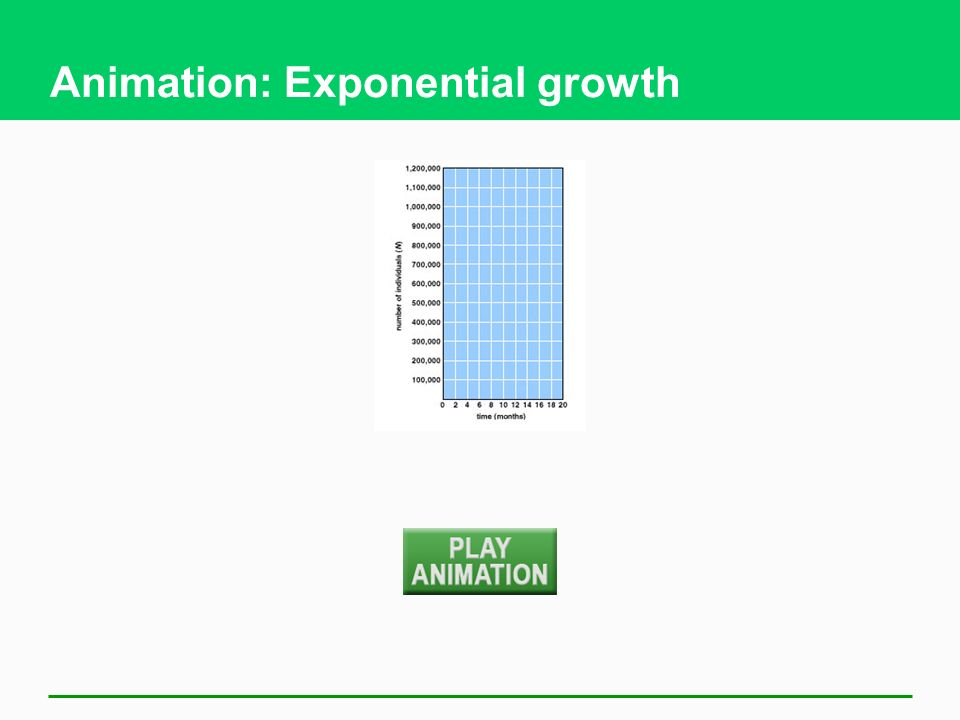Animation: Exponential growth