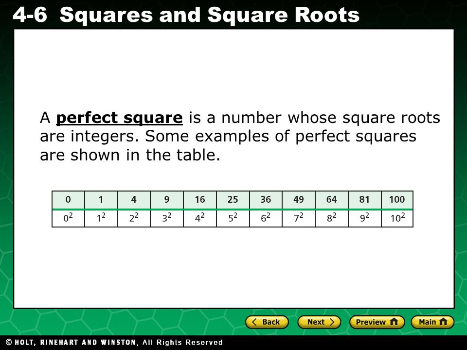 A perfect square is a number whose square roots are integers
