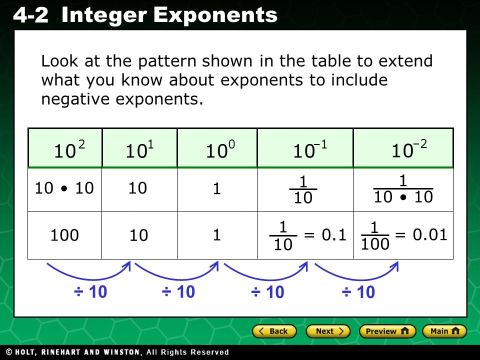 Look at the pattern shown in the table to extend what you know about exponents to include negative exponents.