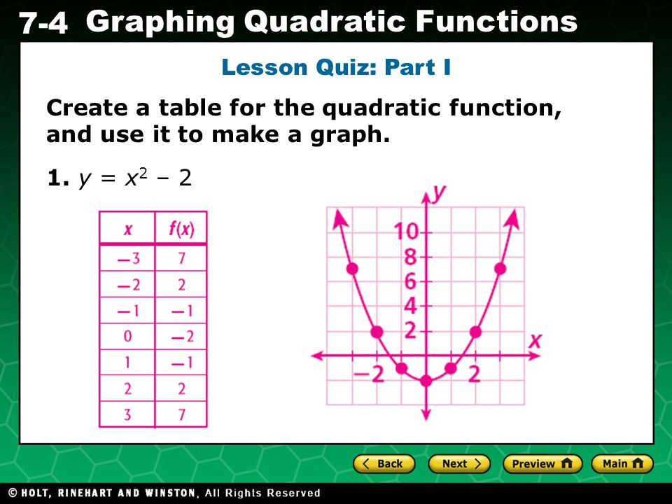 Lesson Quiz: Part I Create a table for the quadratic function, and use it to make a graph.
