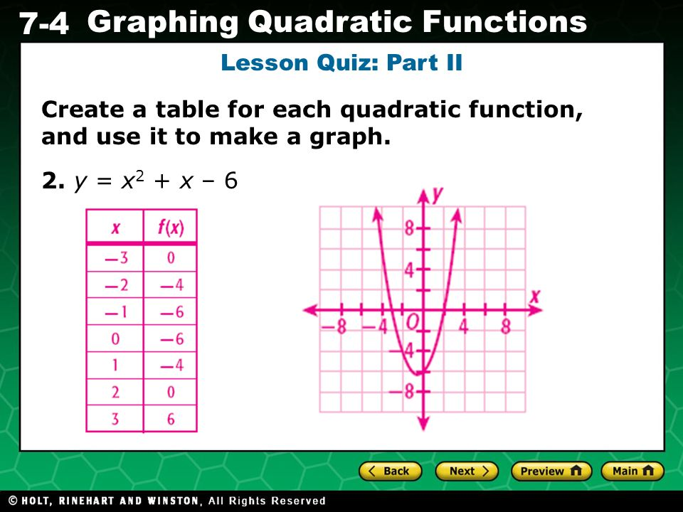 Lesson Quiz: Part II Create a table for each quadratic function, and use it to make a graph.