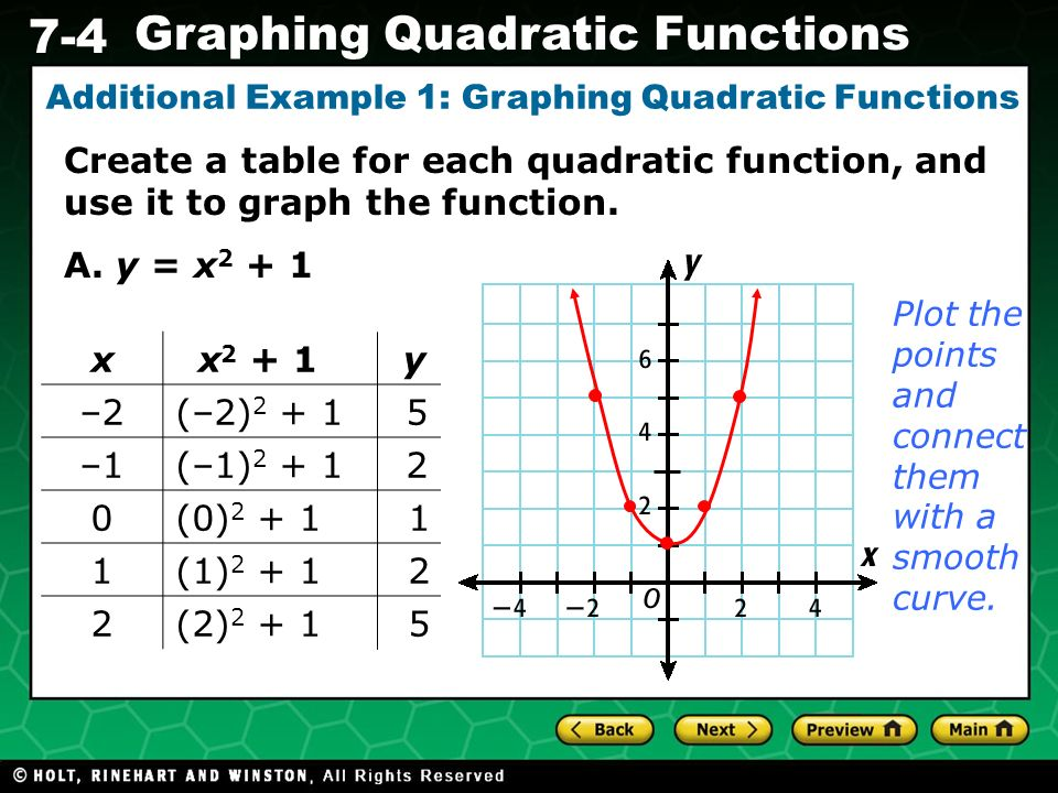 Additional Example 1: Graphing Quadratic Functions