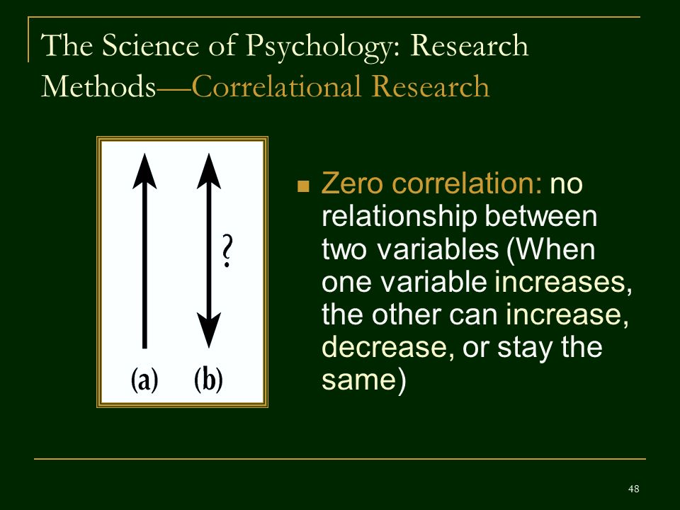 the science of psychology and its research methods Applied psychology and the science of psychology benefit society psychologists conduct basic and applied research methods psychological science.