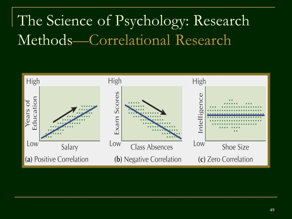 science of psychology essay Psychology as a science psychology is the scientific study of the behavior of individuals and their mental processes (fuchs & milar, 2002) but what makes it a scientific study.
