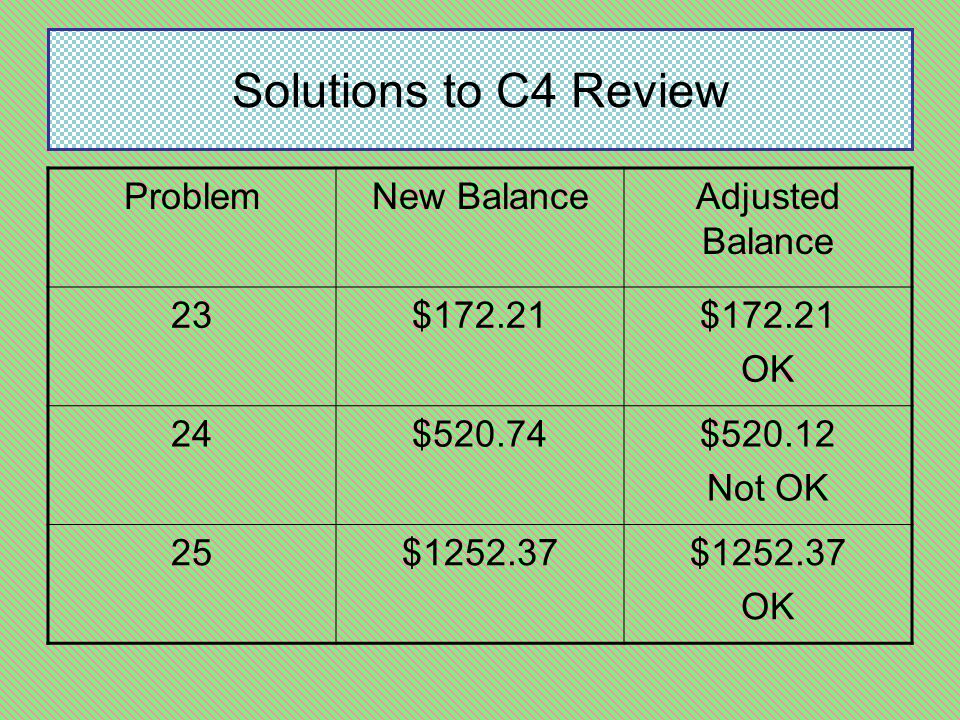 Solutions to C4 Review Problem New Balance Adjusted Balance 23 $172.21