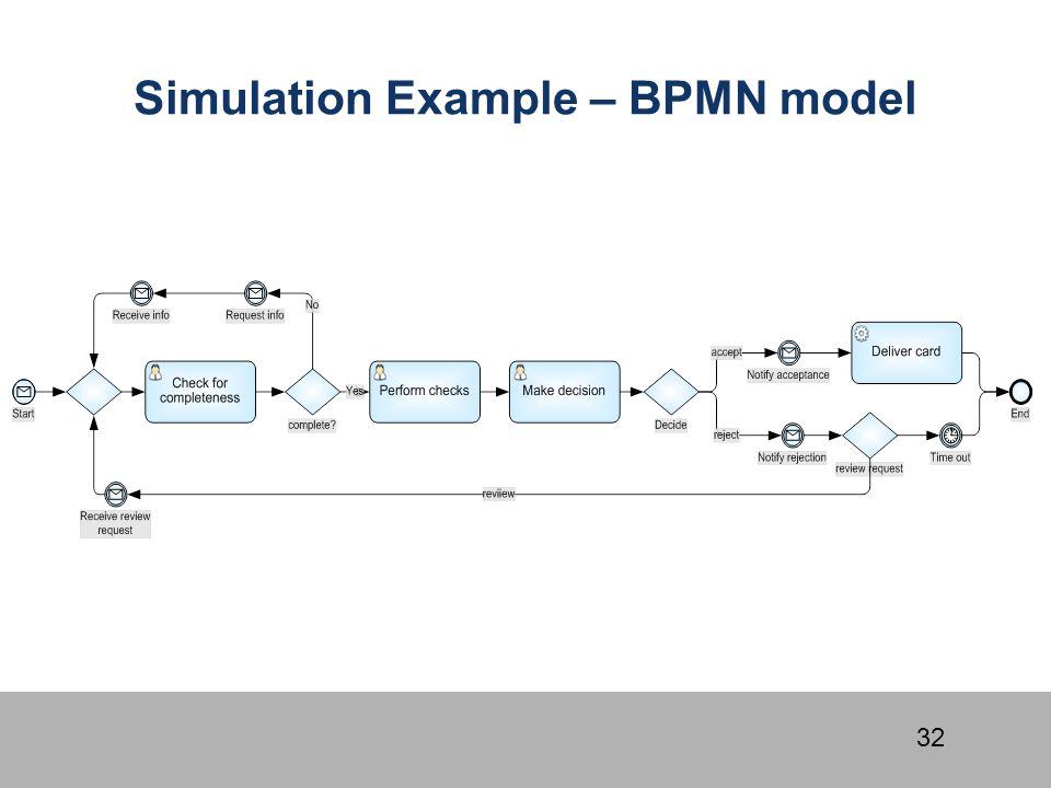 32 simulation example bpmn model - Bpmn Simulation