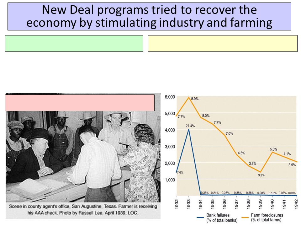 how did roosevelt s new deal try Assuming the presidency at the depth of the great depression as our 32nd president (1933-1945), franklin d roosevelt helped the american people regain fai.