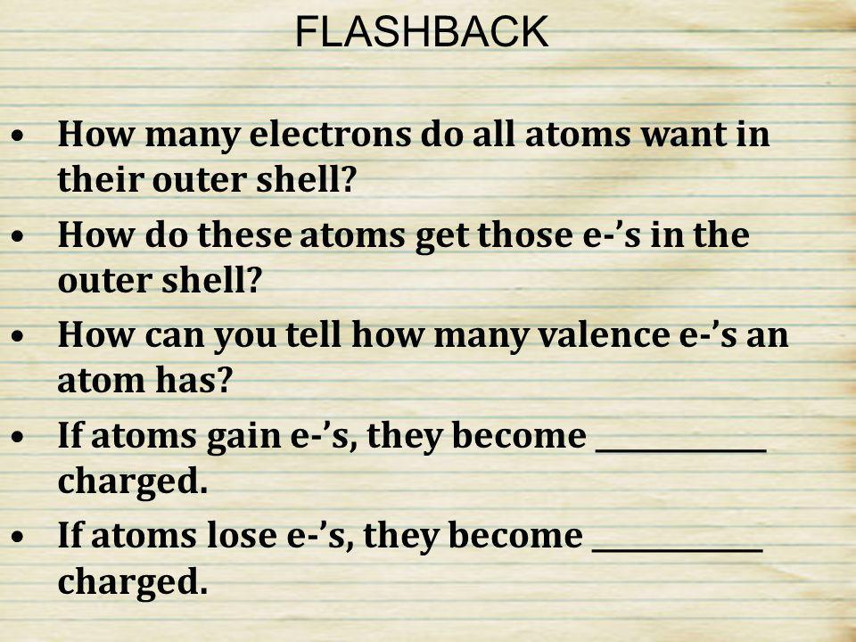 FLASHBACK How many electrons do all atoms want in their outer shell