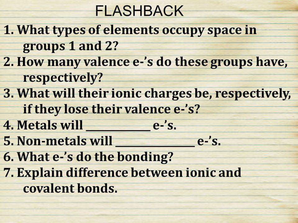 FLASHBACK 1. What types of elements occupy space in groups 1 and 2
