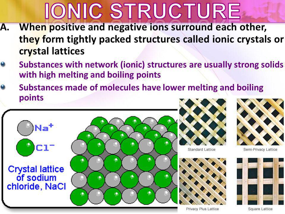 IONIC Structure When positive and negative ions surround each other, they form tightly packed structures called ionic crystals or crystal lattices.