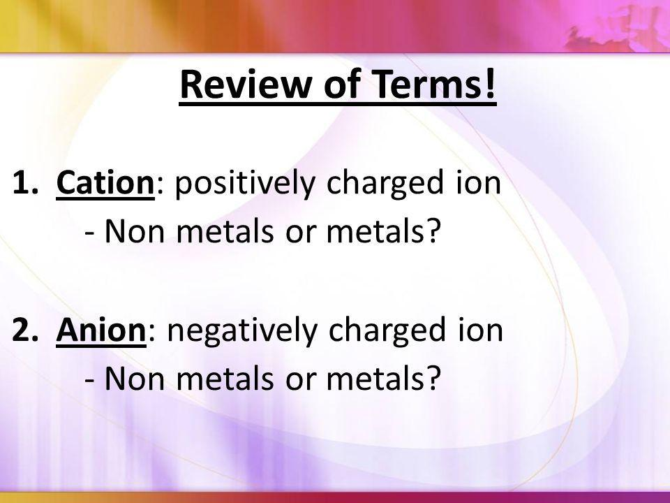 Review of Terms! Cation: positively charged ion
