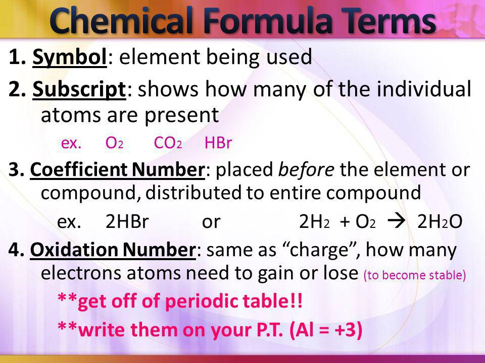 Chemical Formula Terms