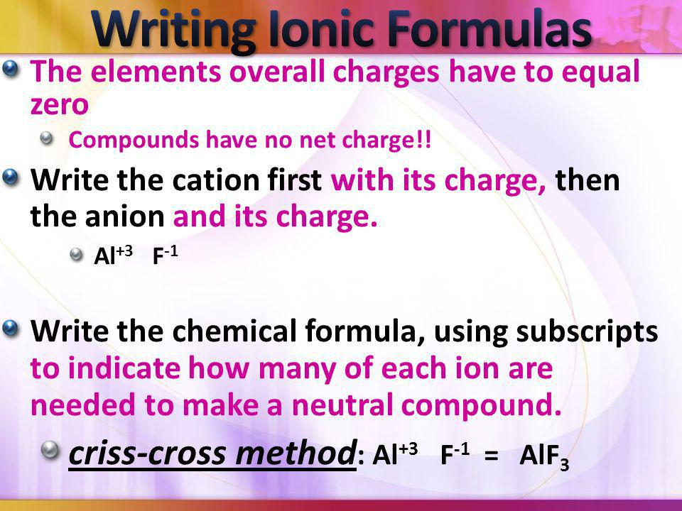 Writing Ionic Formulas