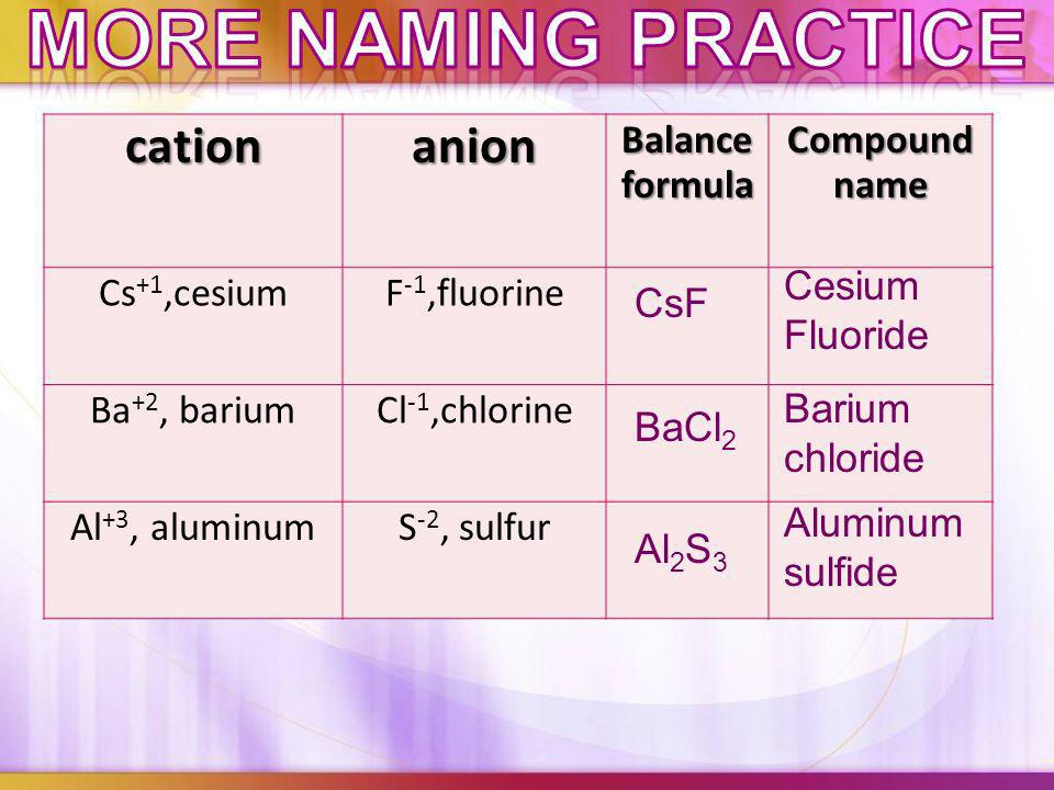 More naming practice cation anion Balance formula Compound name