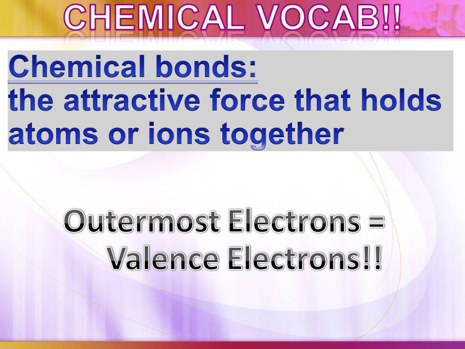 Chemical bonds: the attractive force that holds atoms or ions together