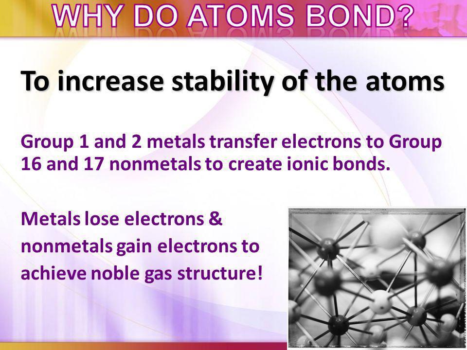 Why do atoms bond