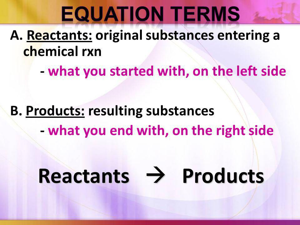 Reactants  Products Equation Terms