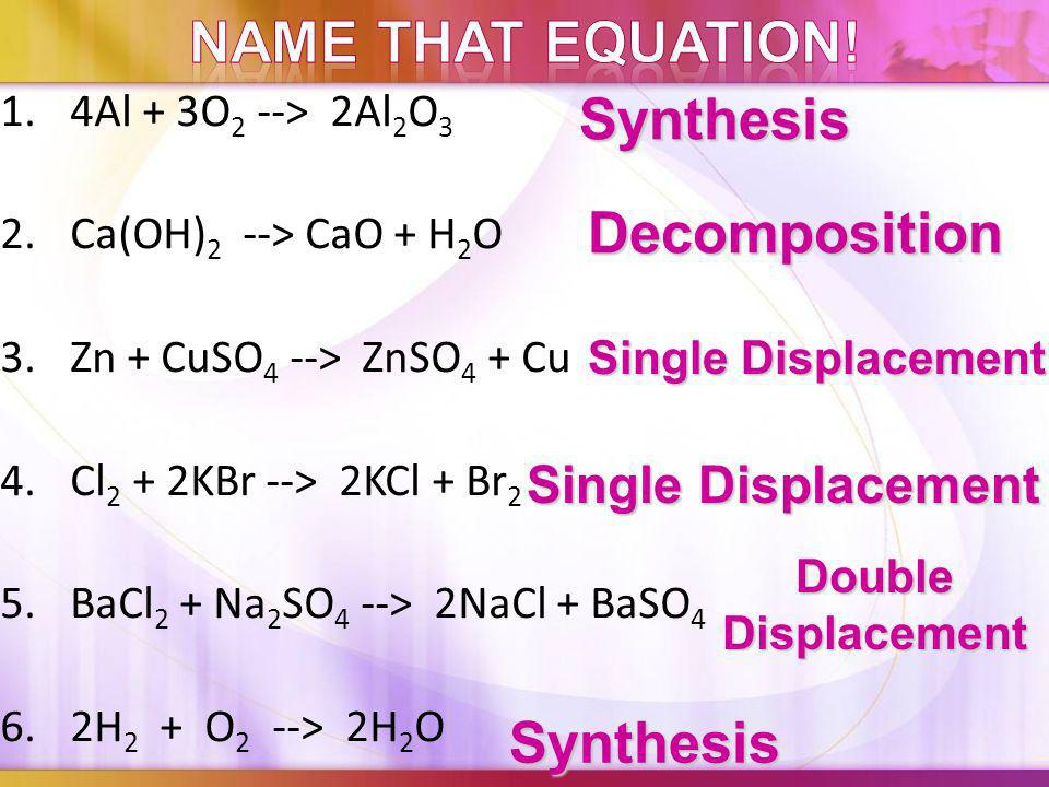 Name that equation! Synthesis Decomposition Synthesis