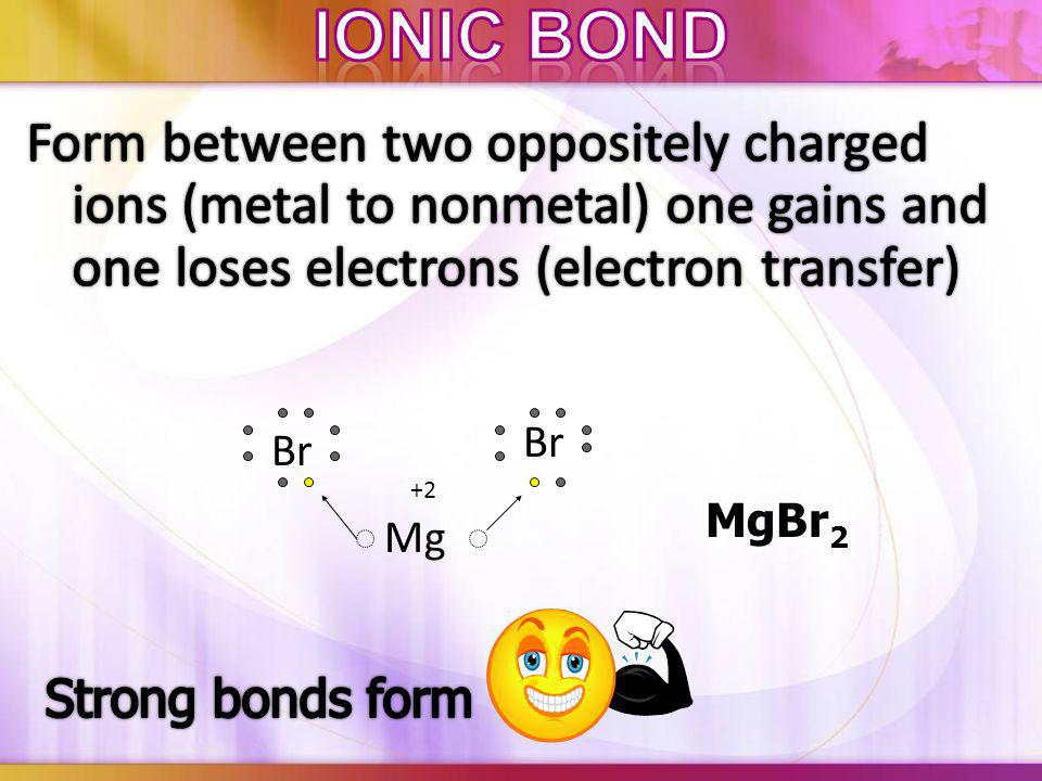 Ionic bond Form between two oppositely charged ions (metal to nonmetal) one gains and one loses electrons (electron transfer)