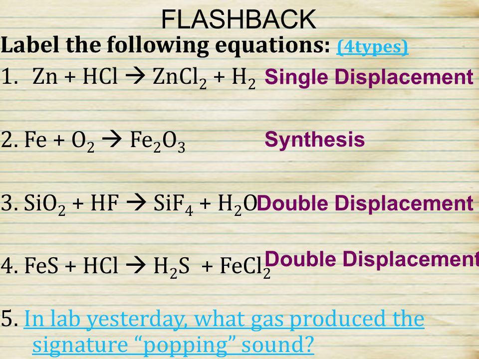 FLASHBACK Label the following equations: (4types)