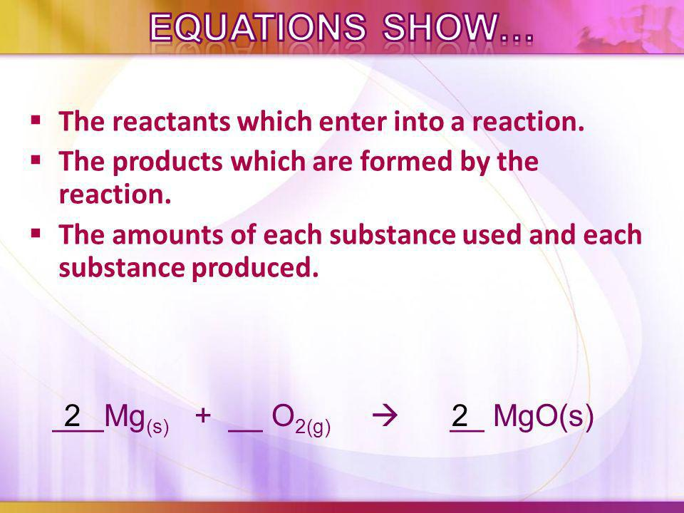 Equations show… The reactants which enter into a reaction.