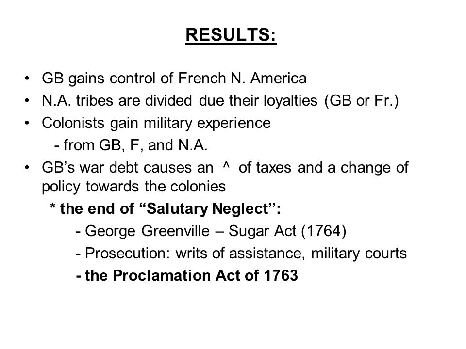 RESULTS: GB gains control of French N. America