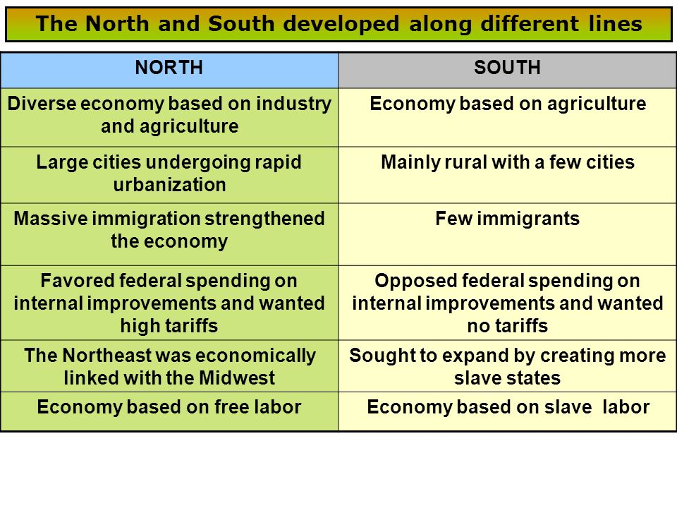 The North and South developed along different lines