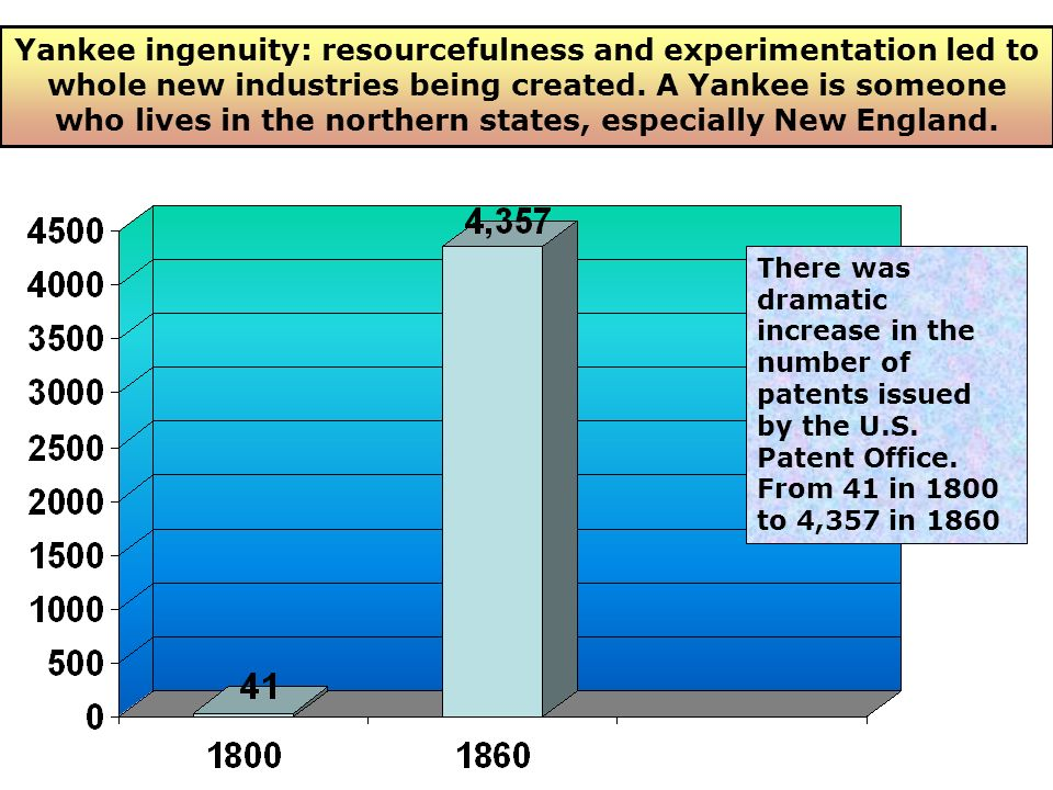 Yankee ingenuity: resourcefulness and experimentation led to whole new industries being created. A Yankee is someone who lives in the northern states, especially New England.