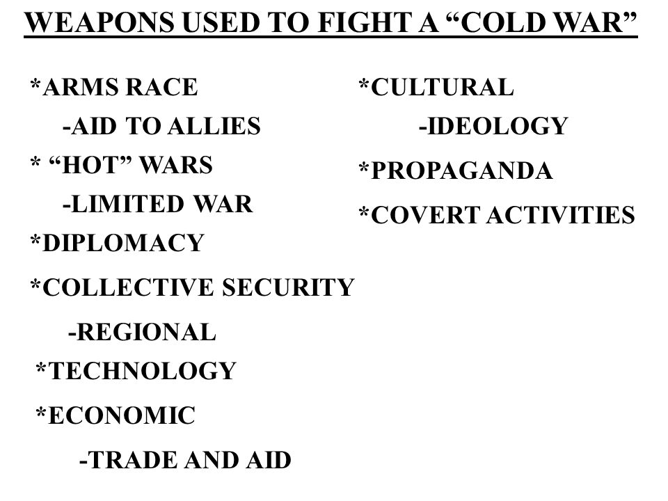 WEAPONS USED TO FIGHT A COLD WAR
