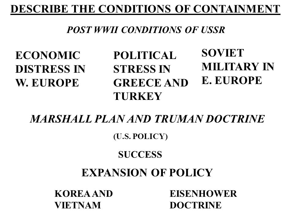 Do you regard the Cuban Missile Crisis as a success for containment?
