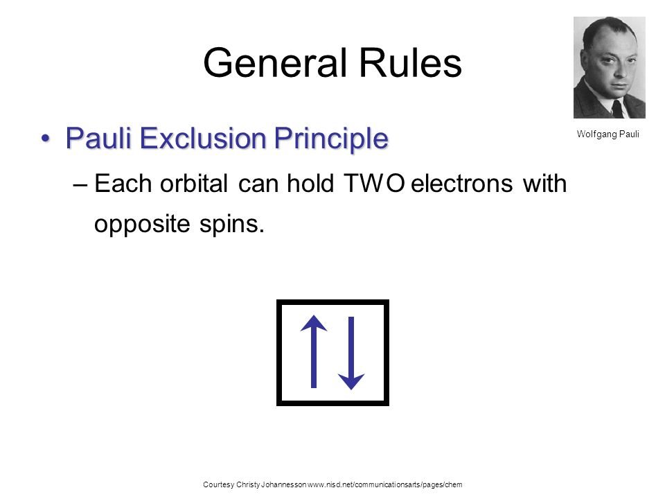 General Rules Pauli Exclusion Principle