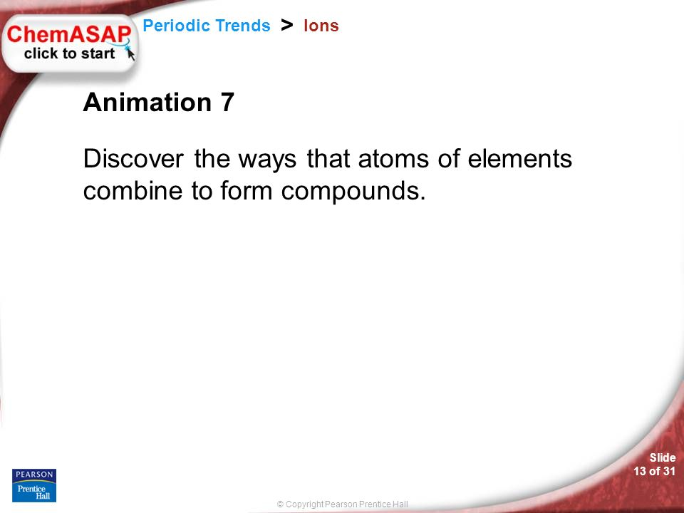 Discover the ways that atoms of elements combine to form compounds.