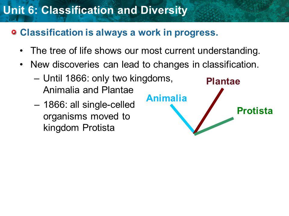 Classification is always a work in progress.