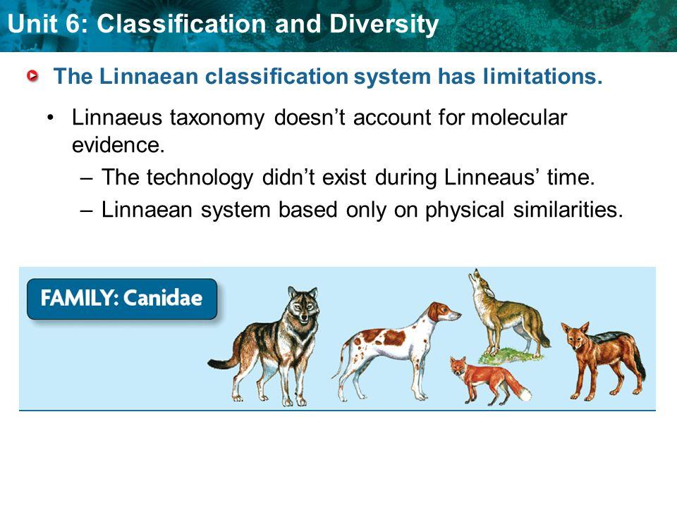The Linnaean classification system has limitations.